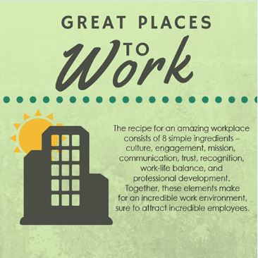 Does your organization have what it takes to be a best place to work?